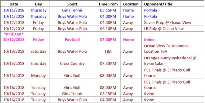 Schedule 10.11 - 10.17