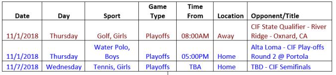 Schedule 11.1