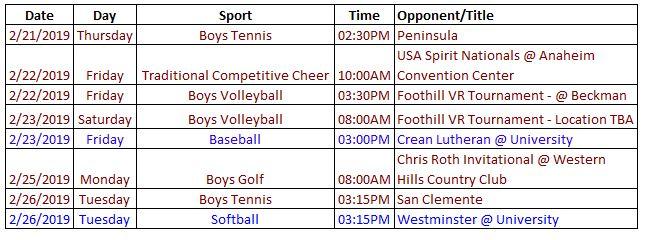 Schedule 2.21 - 2.27